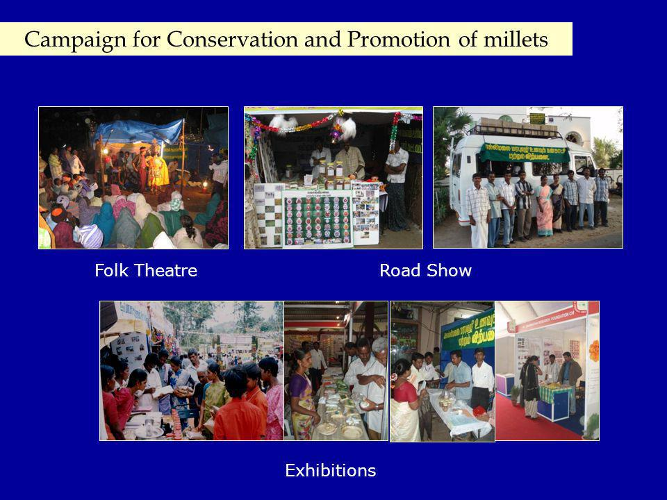 Campaign for Conservation and Promotion of millets