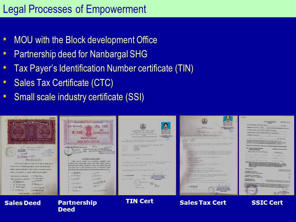 Legal Processes of Empowerment