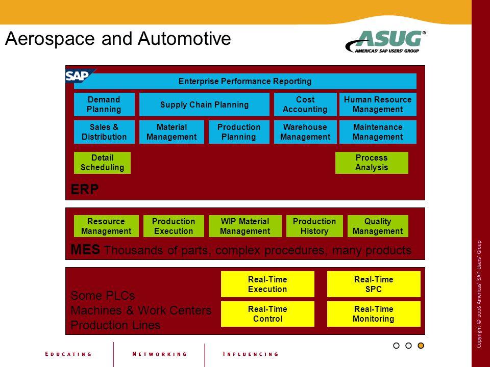 Enterprise Performance Reporting