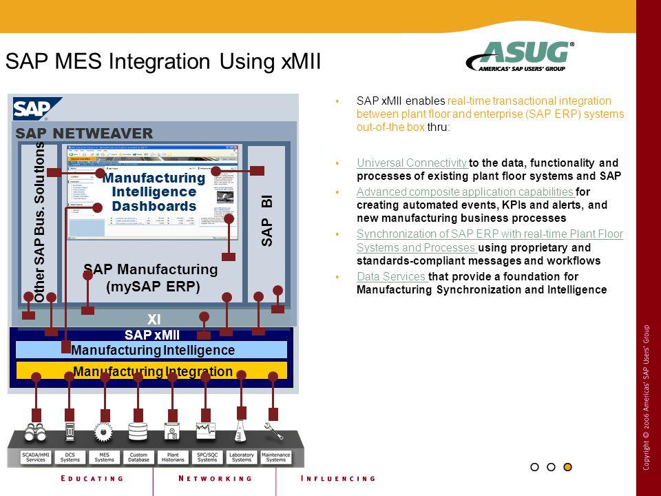 SAP MES Integration Using xMII