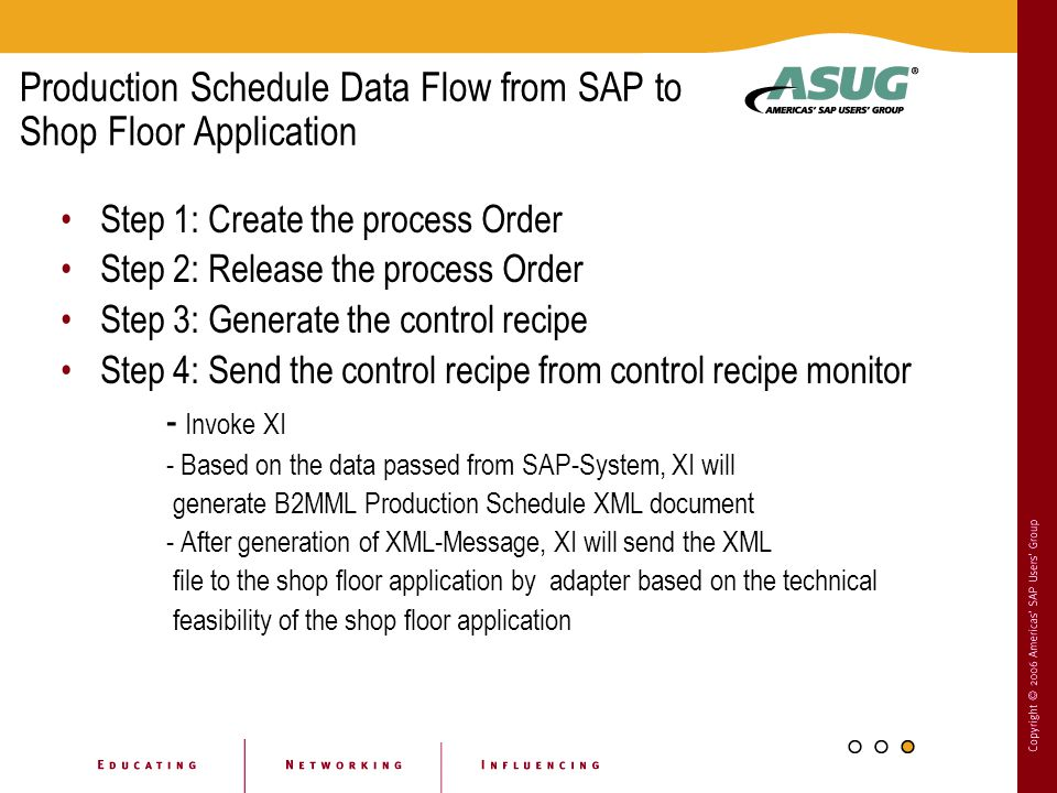 Production Schedule Data Flow from SAP to Shop Floor Application