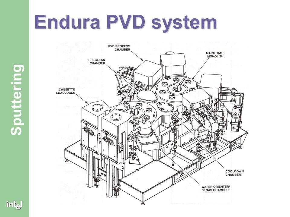 Endura PVD system