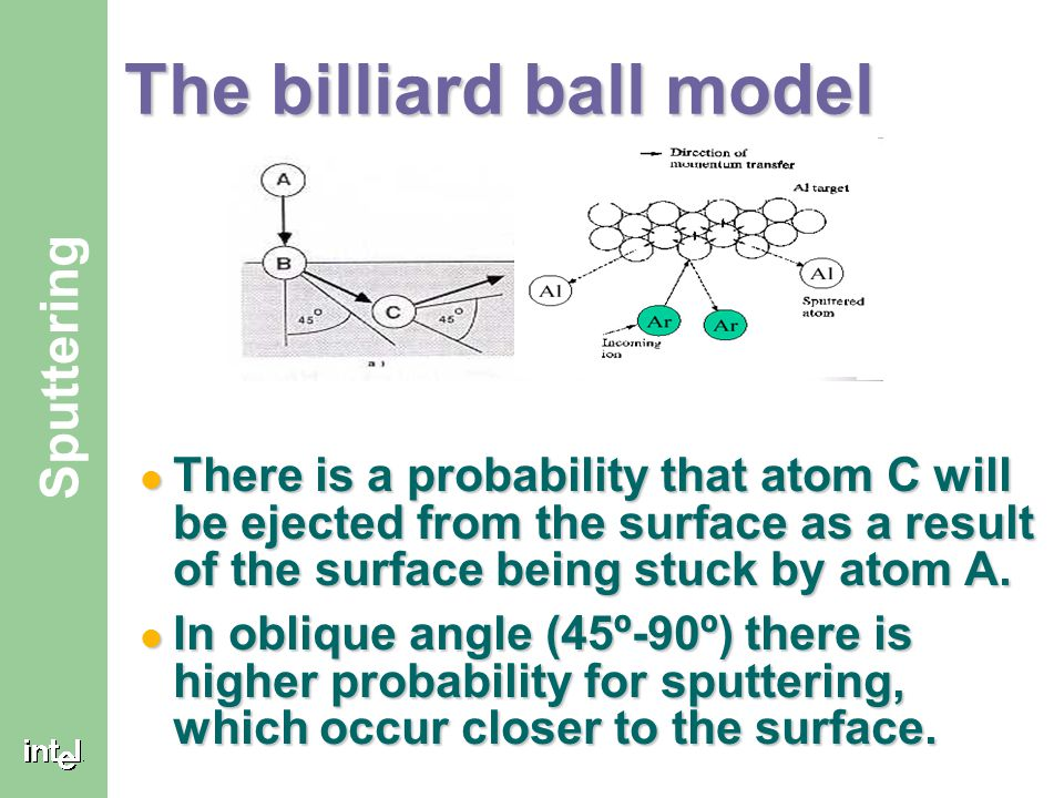 The billiard ball model