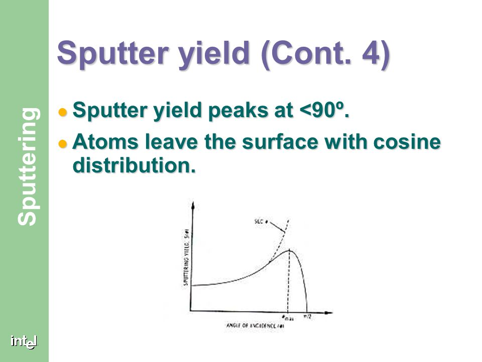 Sputter yield (Cont. 4) Sputter yield peaks at <90º.