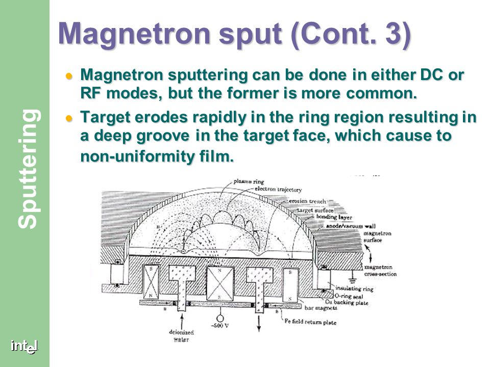 Magnetron sput (Cont. 3) Magnetron sputtering can be done in either DC or RF modes, but the former is more common.