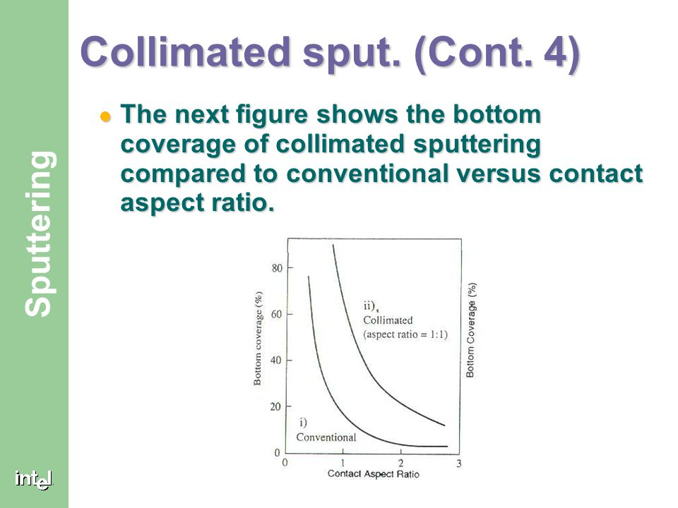 Collimated sput. (Cont. 4)