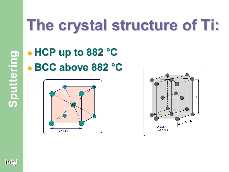 The crystal structure of Ti:
