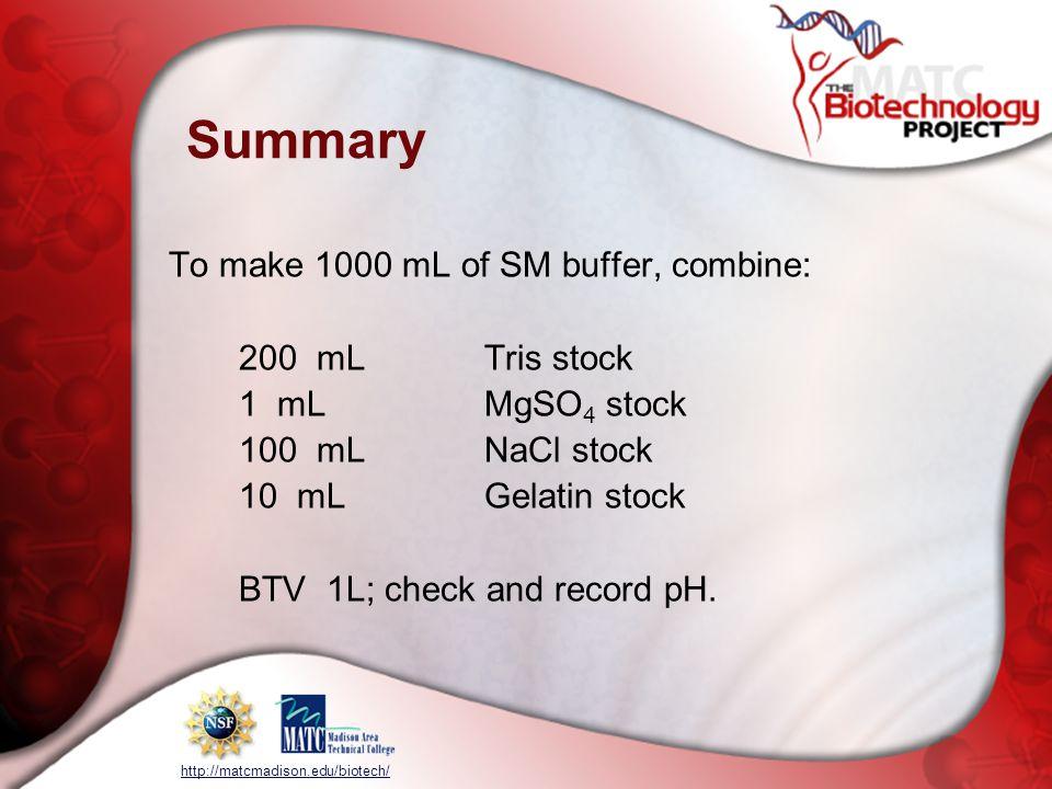 Summary To make 1000 mL of SM buffer, combine: 200 mL Tris stock