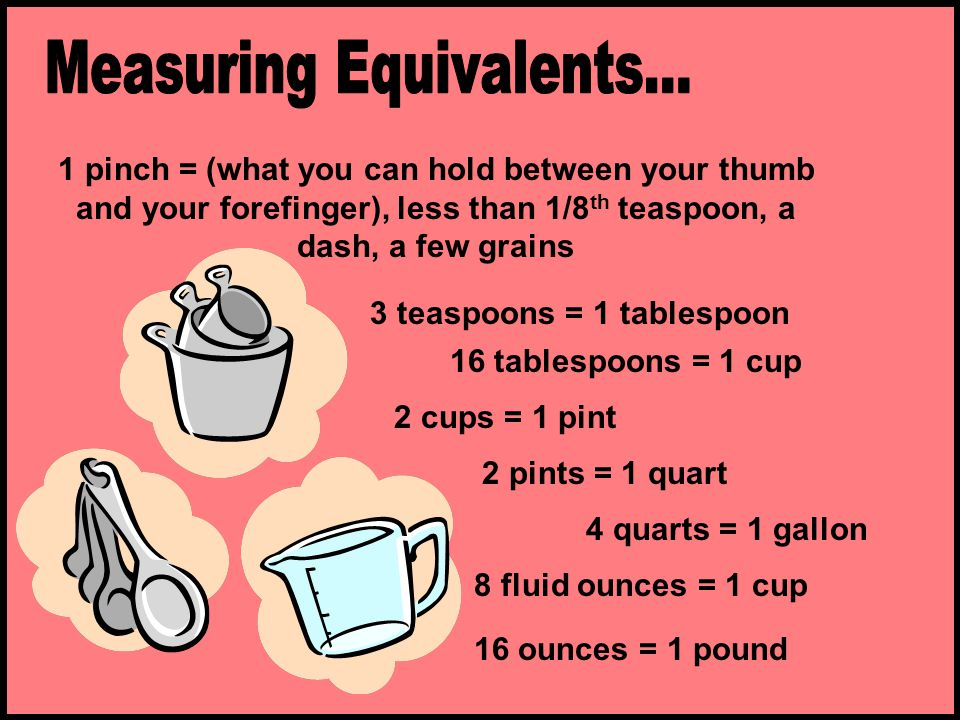 Measuring Equivalents...