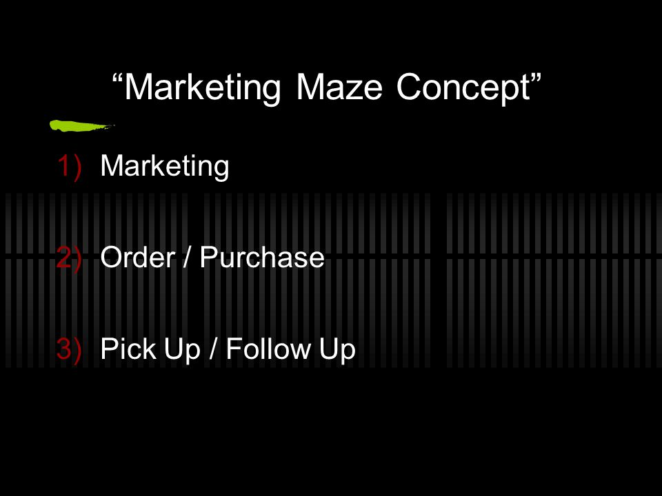Marketing Maze Concept