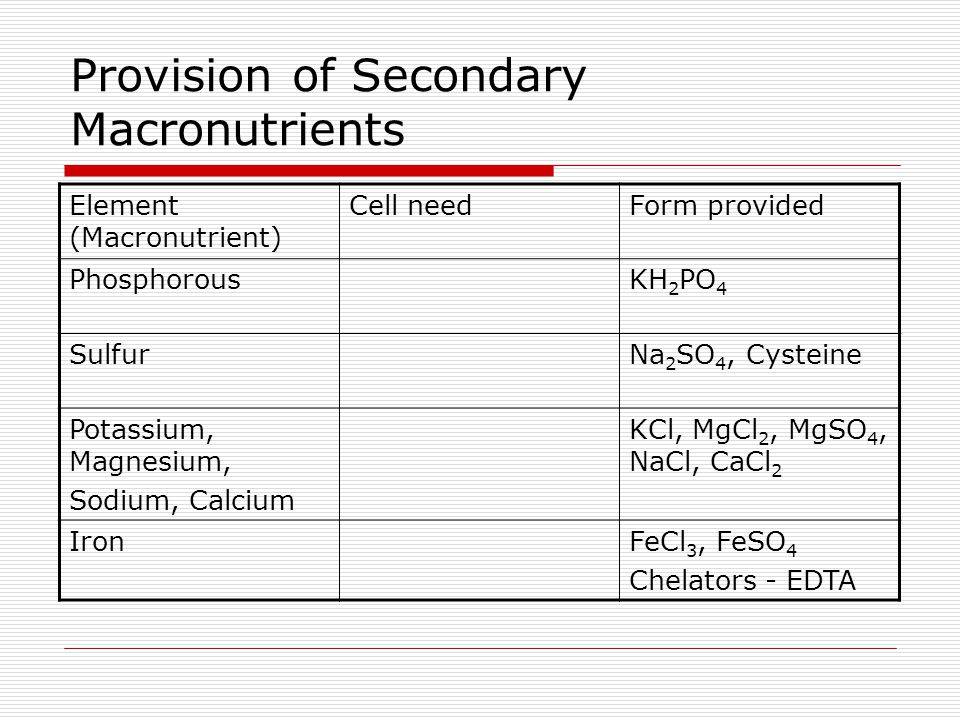 Provision of Secondary Macronutrients
