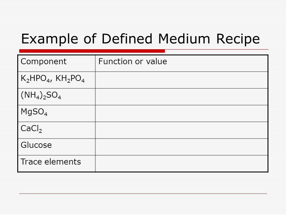 Example of Defined Medium Recipe
