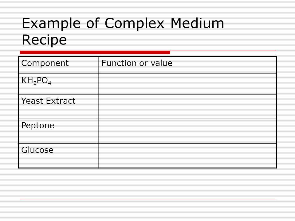 Example of Complex Medium Recipe