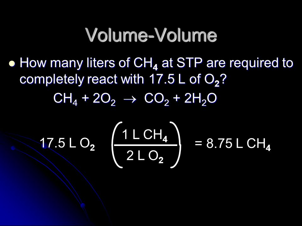 Volume-Volume How many liters of CH4 at STP are required to completely react with 17.5 L of O2 CH4 + 2O2 ® CO2 + 2H2O.