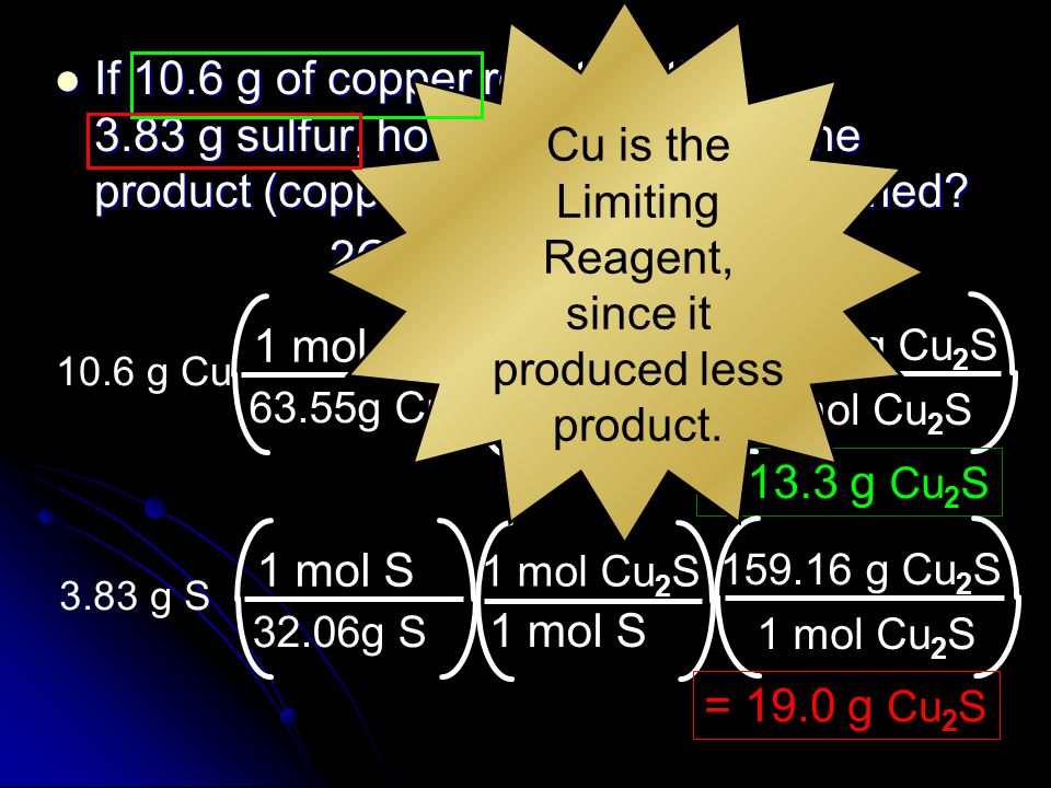 Cu is the Limiting Reagent, since it produced less product.