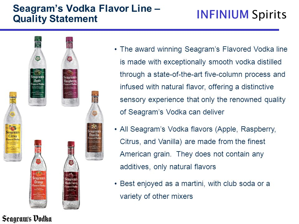 Seagram's Vodka Flavor Line – Quality Statement