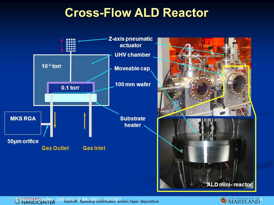 Cross-Flow ALD Reactor