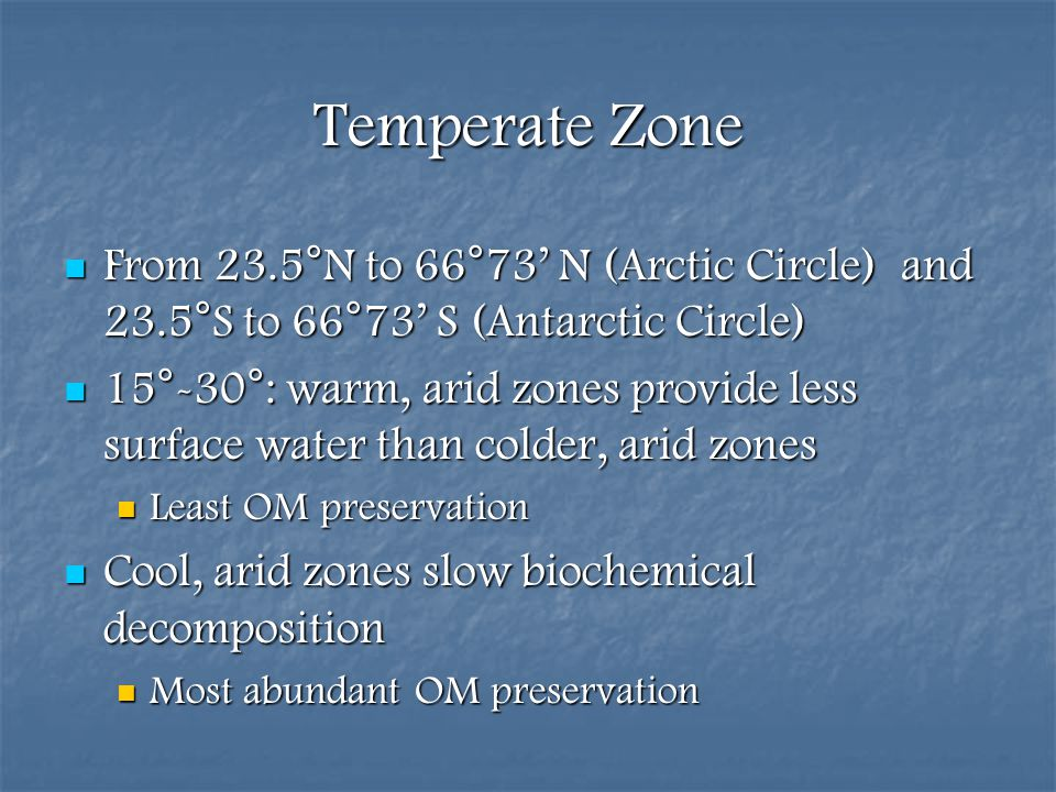 Temperate Zone From 23.5°N to 66°73' N (Arctic Circle) and 23.5°S to 66°73' S (Antarctic Circle)
