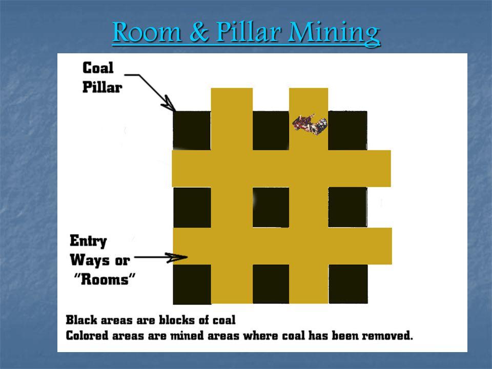 Room & Pillar Mining