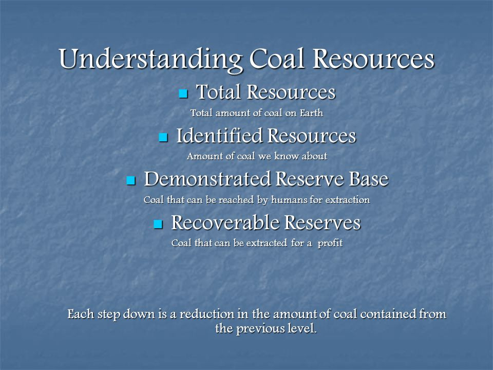 Understanding Coal Resources