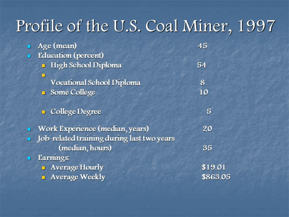 Profile of the U.S. Coal Miner, 1997