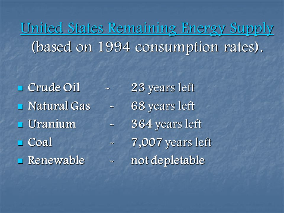 United States Remaining Energy Supply (based on 1994 consumption rates).