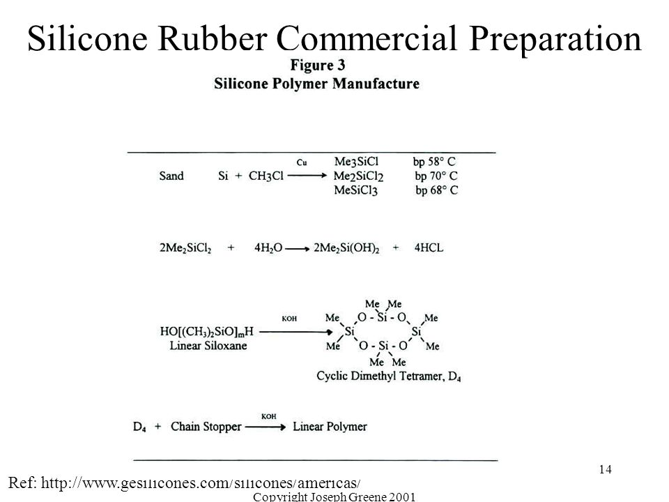 Silicone Rubber Commercial Preparation