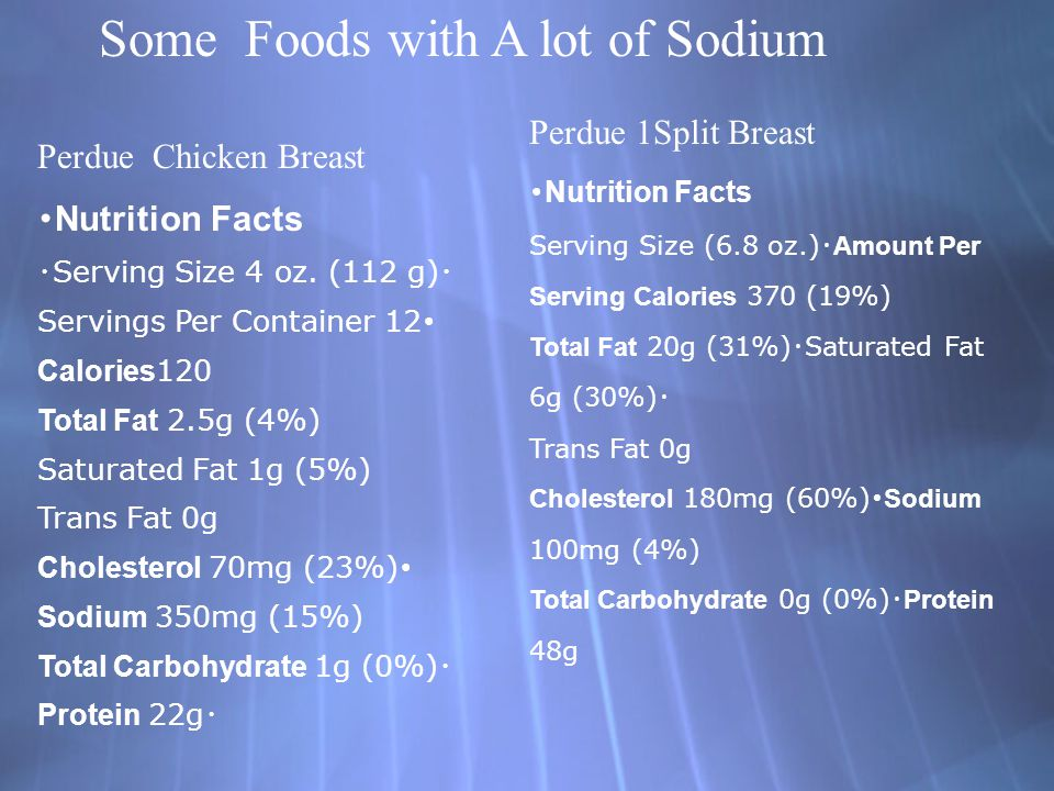 Some Foods with A lot of Sodium