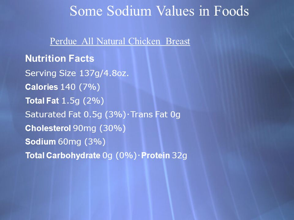 Some Sodium Values in Foods