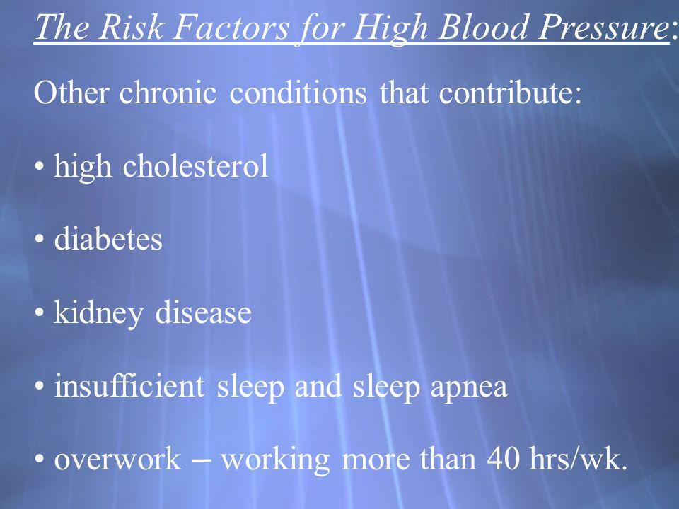 The Risk Factors for High Blood Pressure: