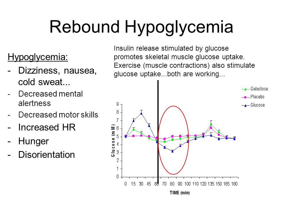 Rebound Hypoglycemia Hypoglycemia: Dizziness, nausea, cold sweat...