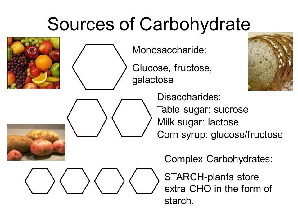 Sources of Carbohydrate