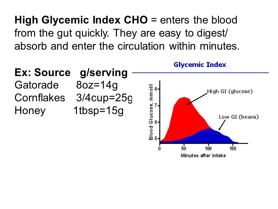 High Glycemic Index CHO = enters the blood from the gut quickly