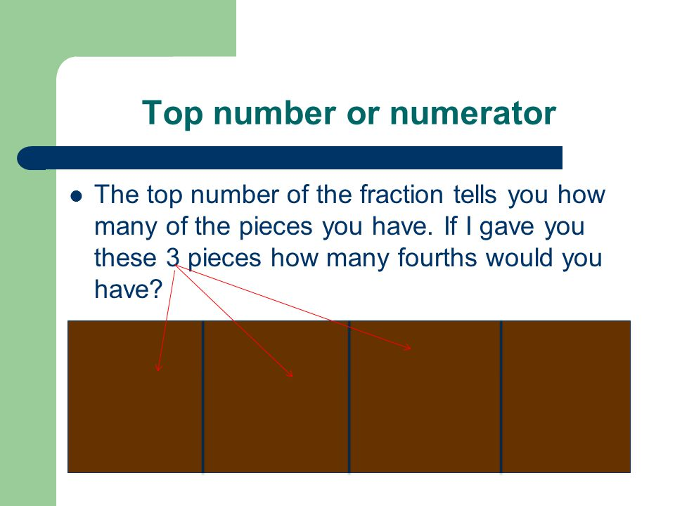 Top number or numerator