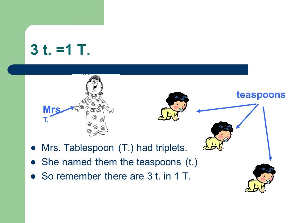 3 t. =1 T. teaspoons Mrs. T. Mrs. Tablespoon (T.) had triplets.