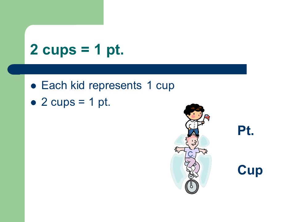 2 cups = 1 pt. Each kid represents 1 cup 2 cups = 1 pt. Pt. C. Cup