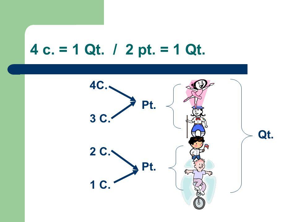 4 c. = 1 Qt. / 2 pt. = 1 Qt. 4C. 3 C. 2 C. 1 C. Pt. Qt. Pt.