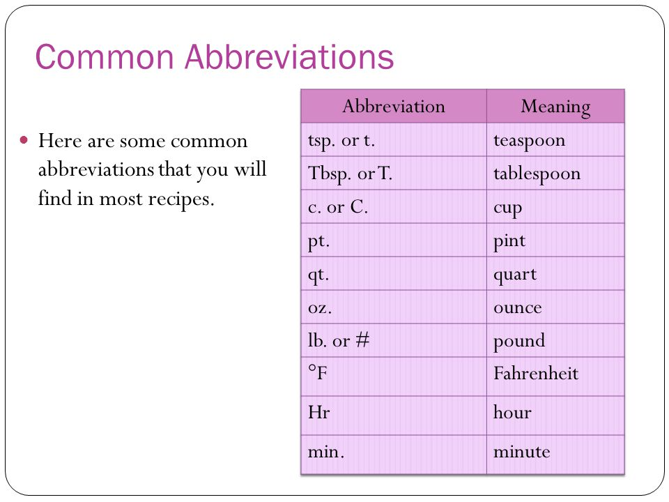 Common Abbreviations Abbreviation. Meaning. tsp. or t. teaspoon. Tbsp. or T. tablespoon. c. or C.