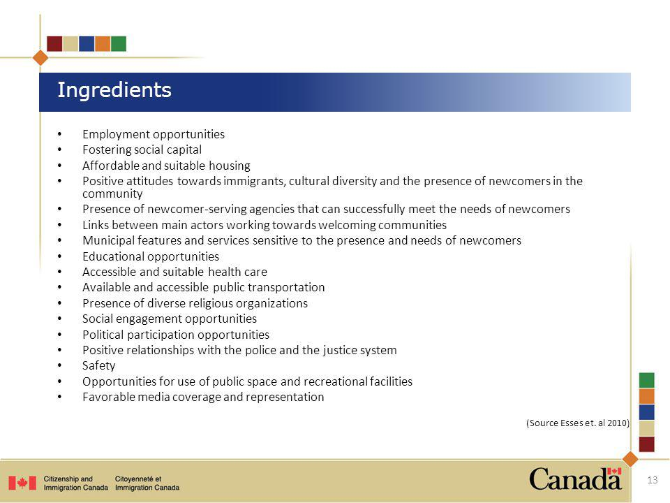 Ingredients Employment opportunities Fostering social capital