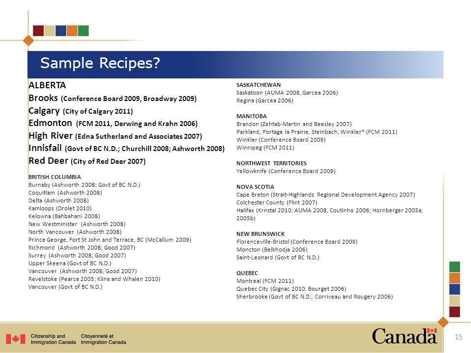 Sample Recipes ALBERTA Brooks (Conference Board 2009, Broadway 2009)