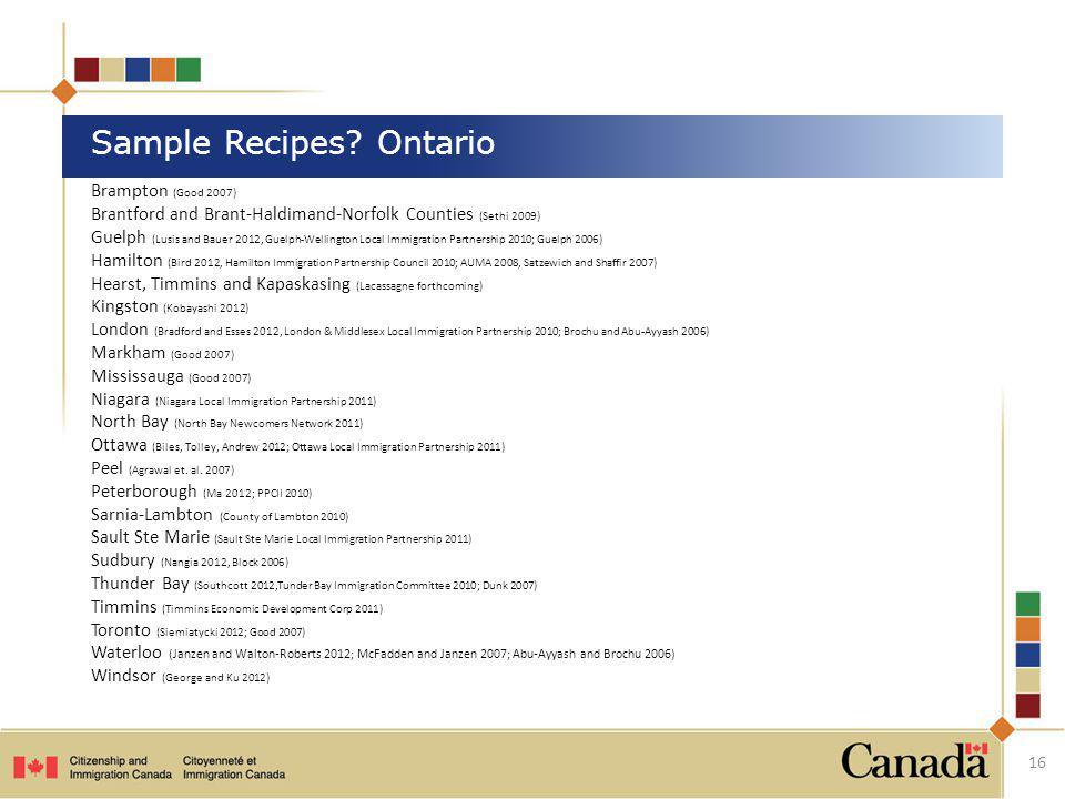 Sample Recipes Ontario