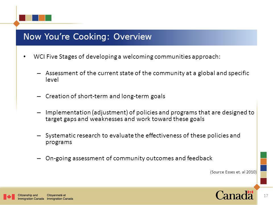 Now You're Cooking: Overview