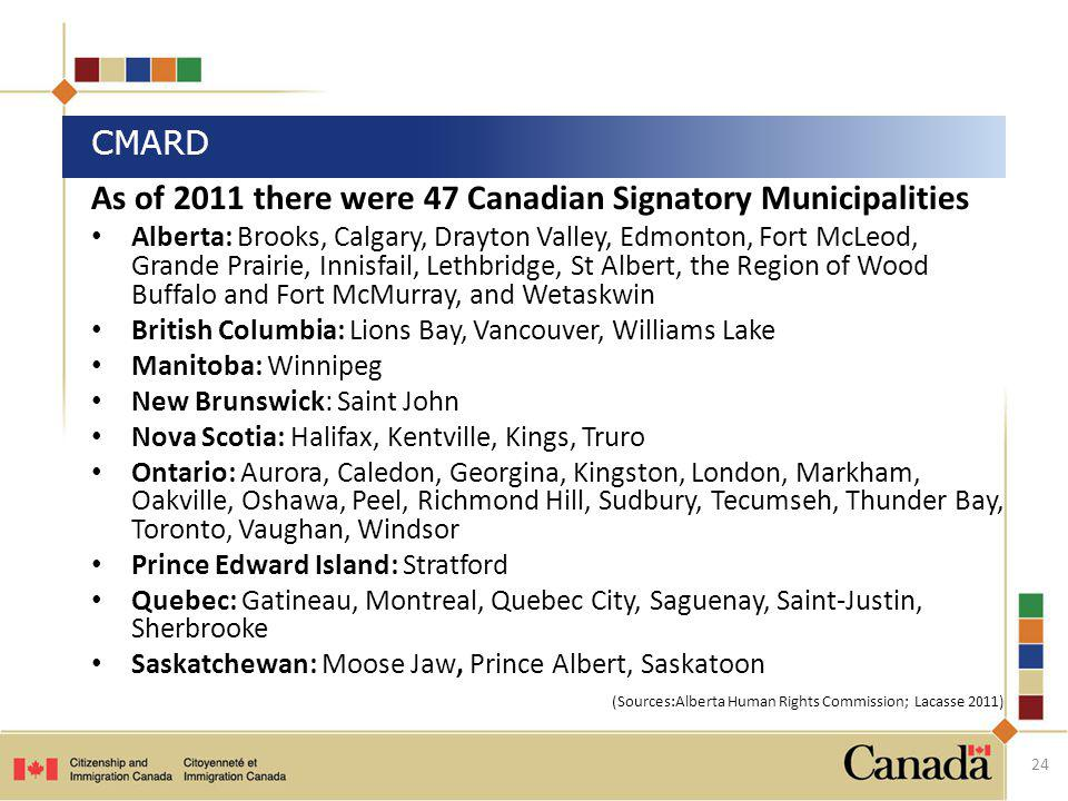 As of 2011 there were 47 Canadian Signatory Municipalities