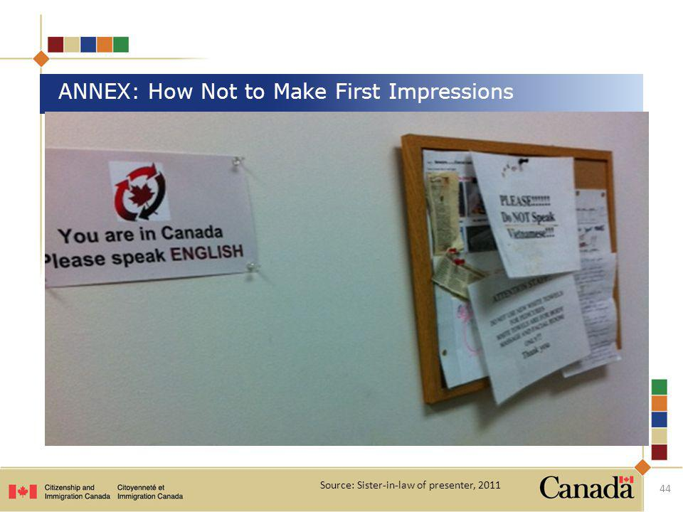 ANNEX: How Not to Make First Impressions
