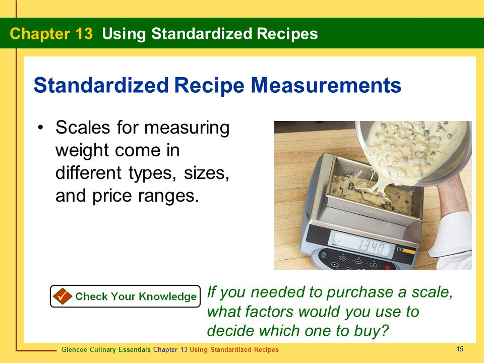 Standardized Recipe Measurements