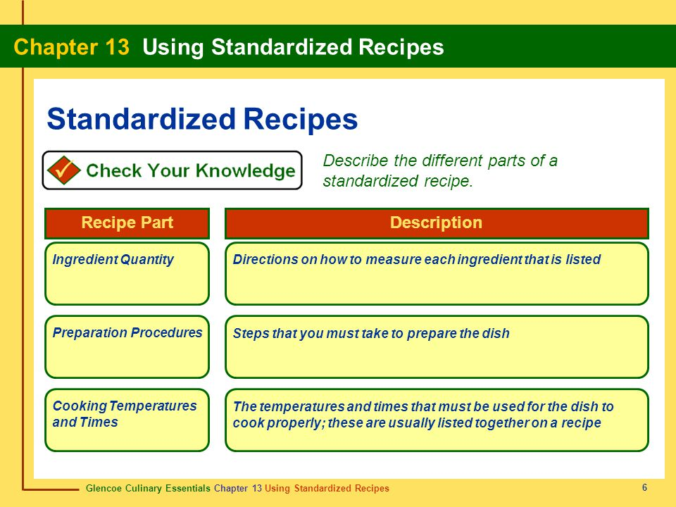 Standardized Recipes Describe the different parts of a standardized recipe. Recipe Part. Description.