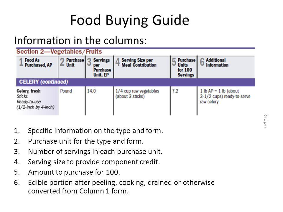 Food Buying Guide Information in the columns: