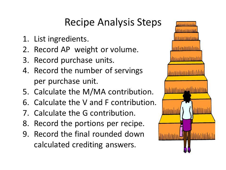 Recipe Analysis Steps List ingredients. Record AP weight or volume.