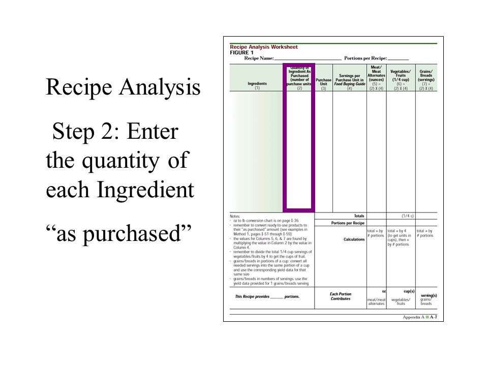 Step 2: Enter the quantity of each Ingredient