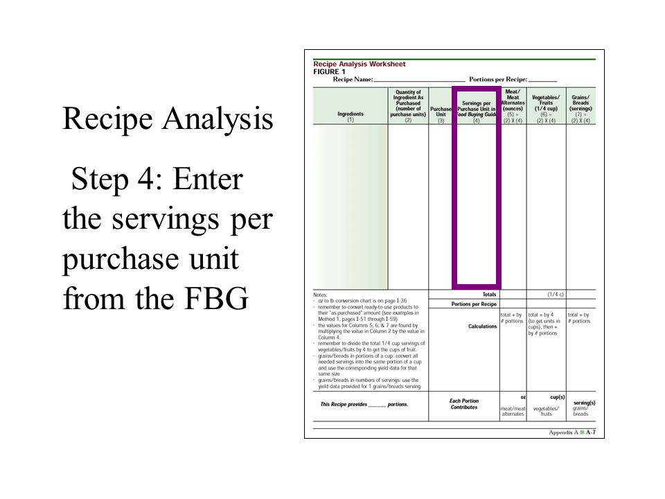 Step 4: Enter the servings per purchase unit from the FBG